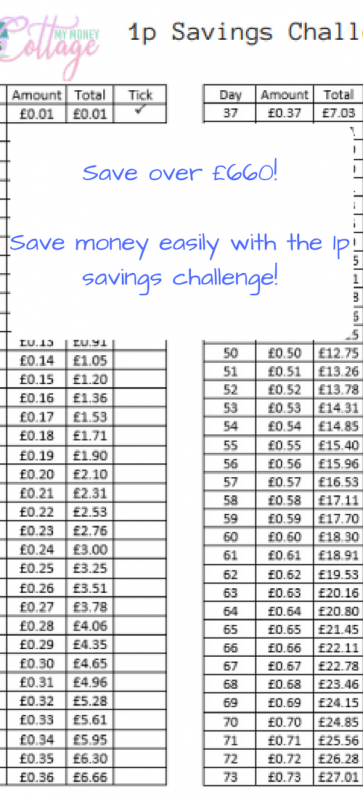 1p savings challenge printable my money cottage for Best ways to save money when building a house